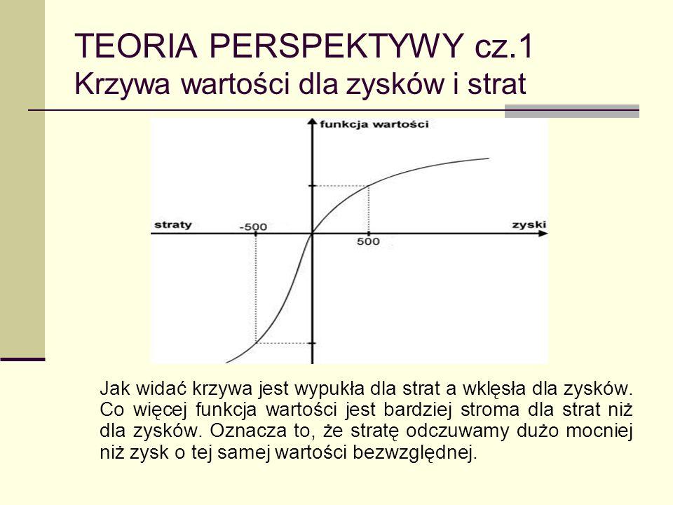 TEORIA PERSPEKTYWY cz.1 Krzywa wartości dla zysków i strat Jak widać krzywa jest wypukła dla strat a wklęsła dla zysków. Co więcej funkcja wartości je