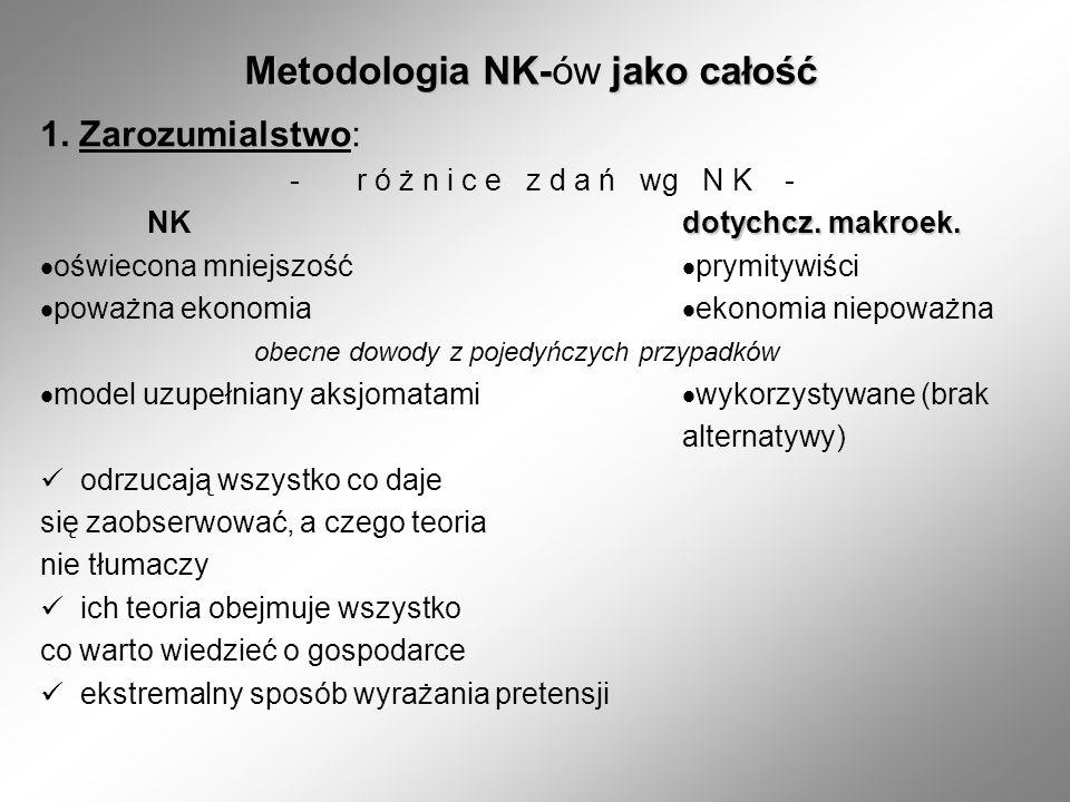 Metodologia NK- jako całość Metodologia NK-ów jako całość 1. Zarozumialstwo: -r ó ż n i c e z d a ń wg N K- NKdotychcz. makroek. oświecona mniejszość