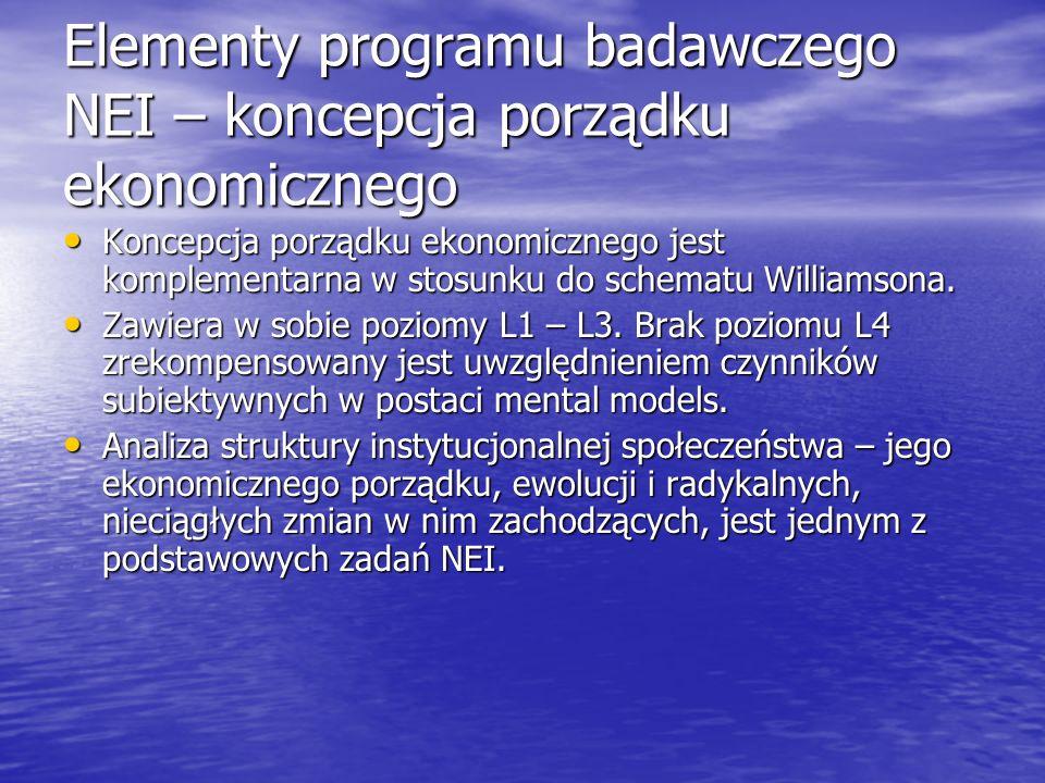 Elementy programu badawczego NEI – koncepcja porządku ekonomicznego Koncepcja porządku ekonomicznego jest komplementarna w stosunku do schematu Willia