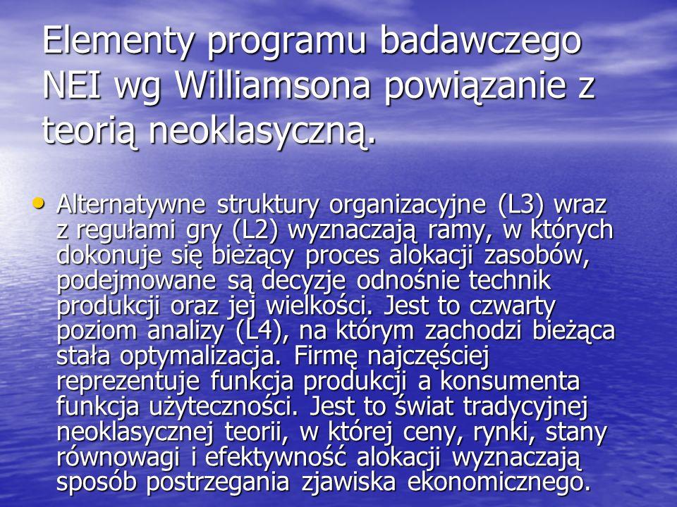 Elementy programu badawczego NEI wg Williamsona powiązanie z teorią neoklasyczną. Alternatywne struktury organizacyjne (L3) wraz z regułami gry (L2) w