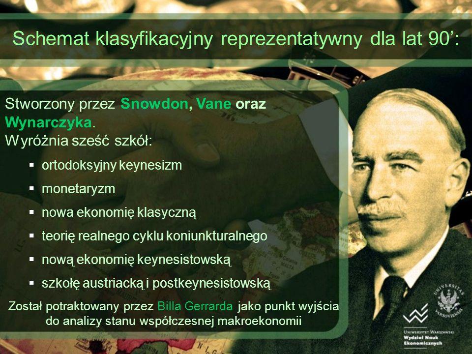 Schemat klasyfikacyjny reprezentatywny dla lat 90: Stworzony przez Snowdon, Vane oraz Wynarczyka. Wyróżnia sześć szkół: ortodoksyjny keynesizm monetar