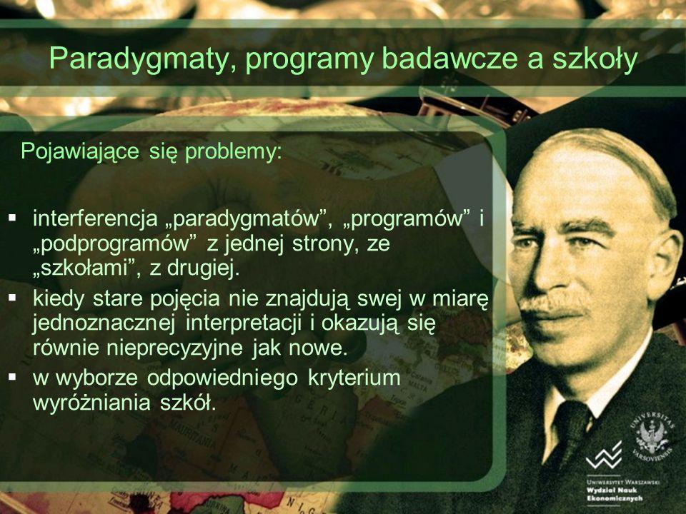 Paradygmaty, programy badawcze a szkoły interferencja paradygmatów, programów i podprogramów z jednej strony, ze szkołami, z drugiej. kiedy stare poję