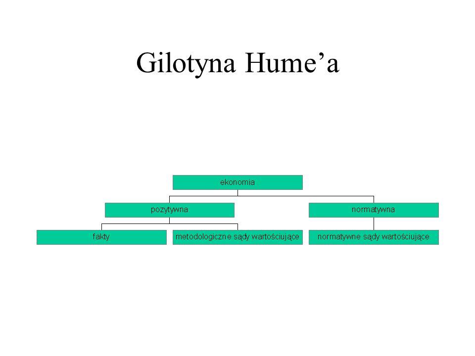 Gilotyna Humea
