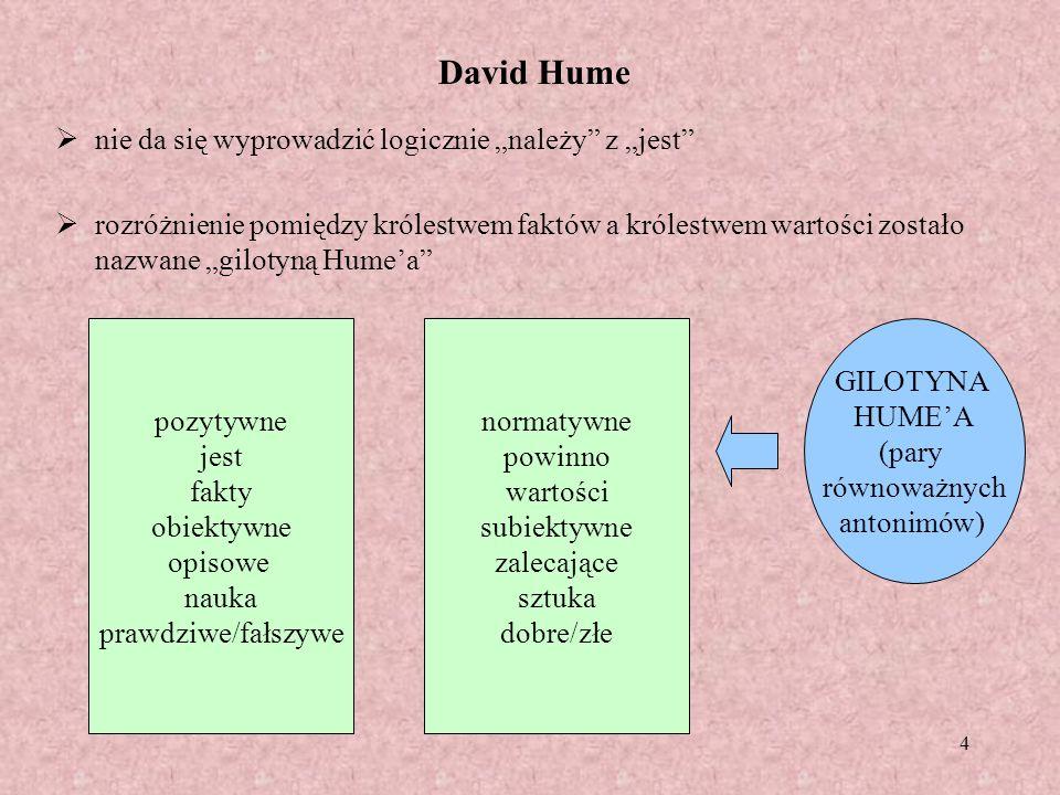 4 David Hume nie da się wyprowadzić logicznie należy z jest rozróżnienie pomiędzy królestwem faktów a królestwem wartości zostało nazwane gilotyną Hum