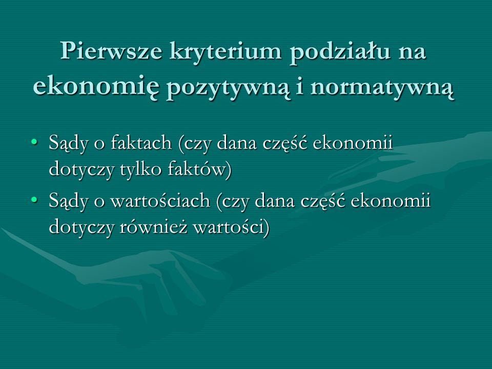 Wniosek Blaug i inni ekonomiści (m.in.