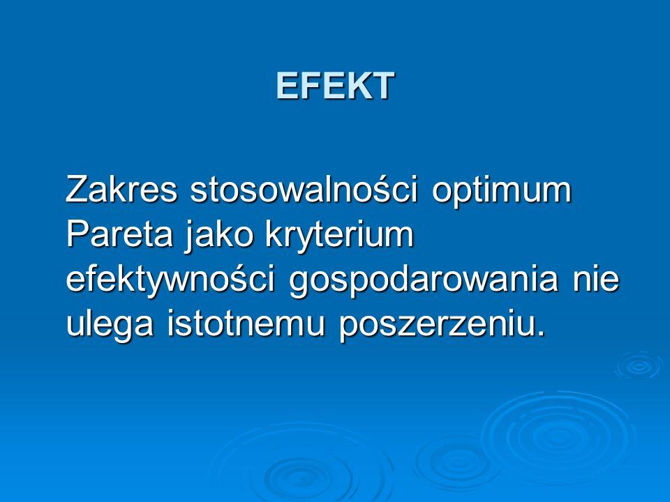 EFEKT Zakres stosowalności optimum Pareta jako kryterium efektywności gospodarowania nie ulega istotnemu poszerzeniu.