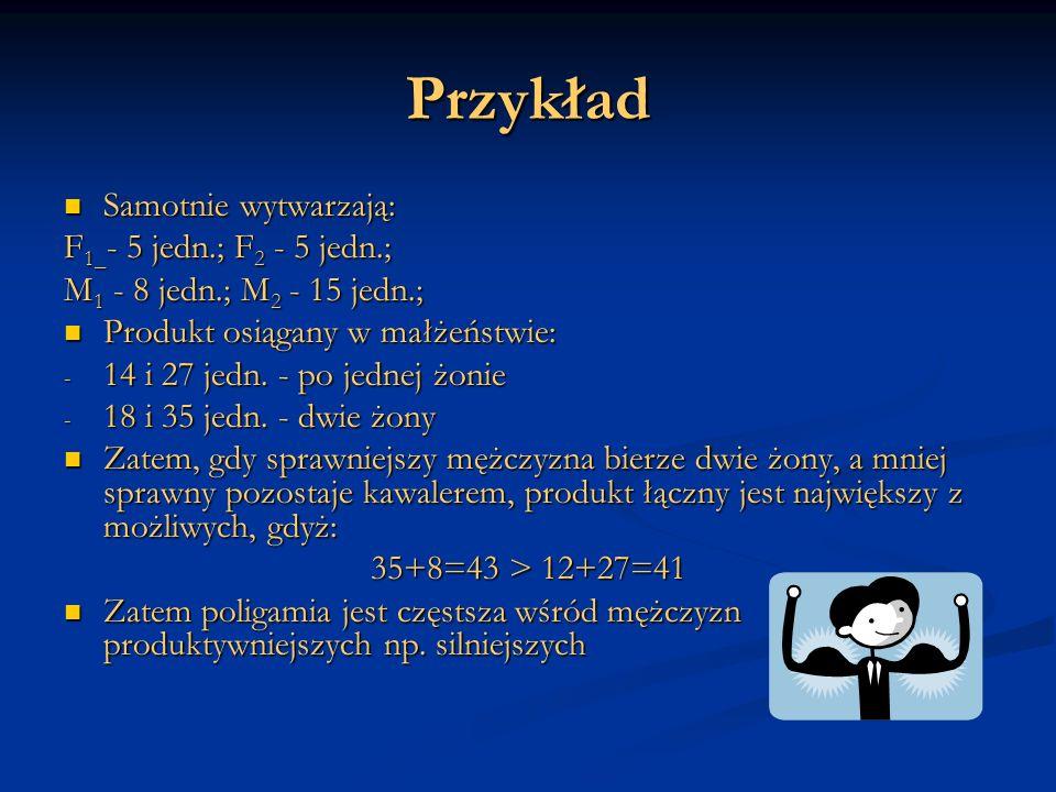 Przykład Samotnie wytwarzają: Samotnie wytwarzają: F 1_ - 5 jedn.; F 2 - 5 jedn.; M 1 - 8 jedn.; M 2 - 15 jedn.; Produkt osiągany w małżeństwie: Produkt osiągany w małżeństwie: - 14 i 27 jedn.