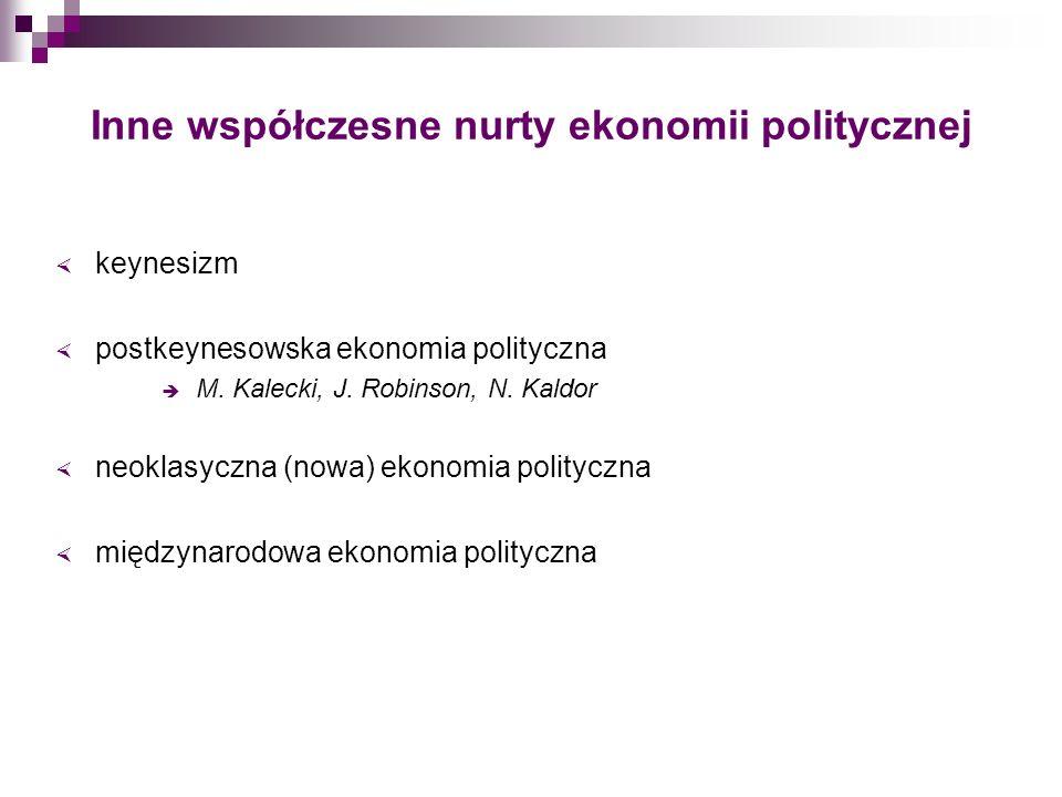 Inne współczesne nurty ekonomii politycznej keynesizm postkeynesowska ekonomia polityczna M. Kalecki, J. Robinson, N. Kaldor neoklasyczna (nowa) ekono