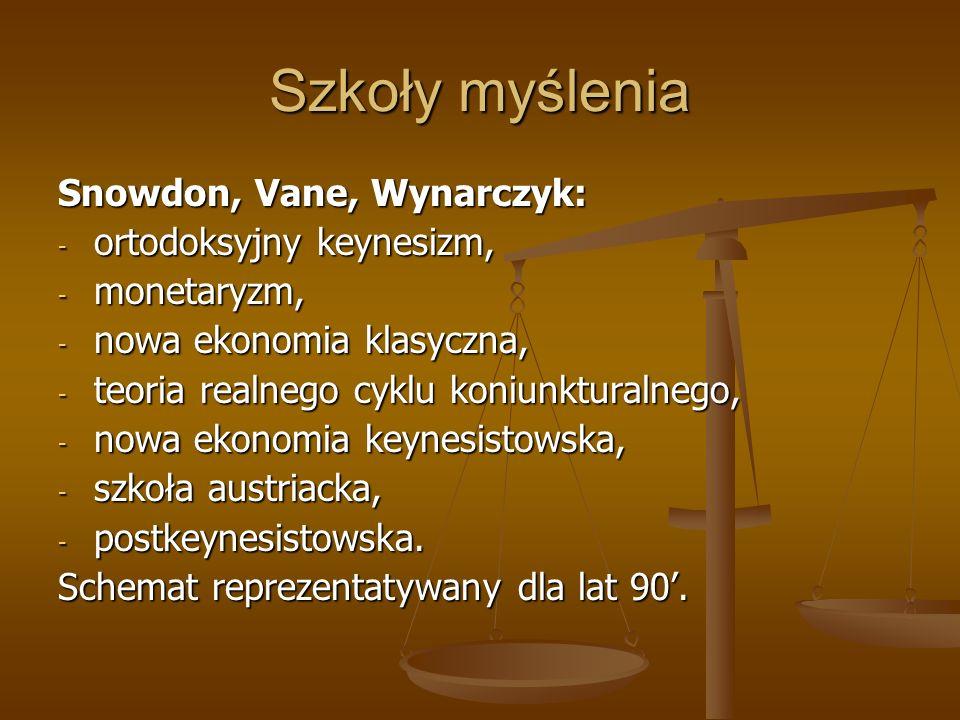 Szkoły myślenia Snowdon, Vane, Wynarczyk: - ortodoksyjny keynesizm, - monetaryzm, - nowa ekonomia klasyczna, - teoria realnego cyklu koniunkturalnego,