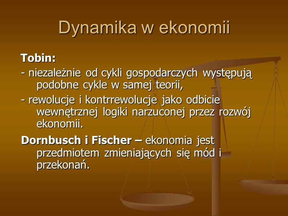 Dynamika w ekonomii Tobin: Tobin: - niezależnie od cykli gospodarczych występują podobne cykle w samej teorii, - niezależnie od cykli gospodarczych wy