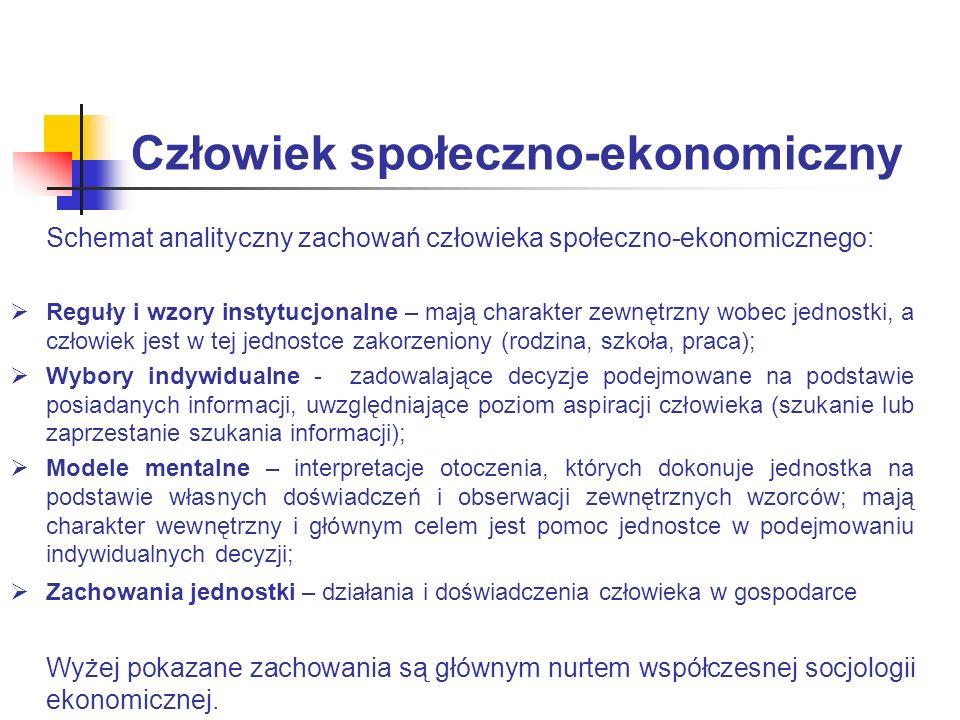 Człowiek społeczno-ekonomiczny Schemat analityczny zachowań człowieka społeczno-ekonomicznego: Reguły i wzory instytucjonalne – mają charakter zewnętr