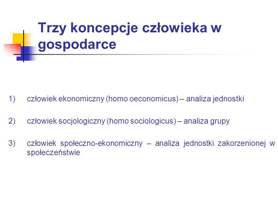 Trzy koncepcje człowieka w gospodarce 1)człowiek ekonomiczny (homo oeconomicus) – analiza jednostki 2)człowiek socjologiczny (homo sociologicus) – ana