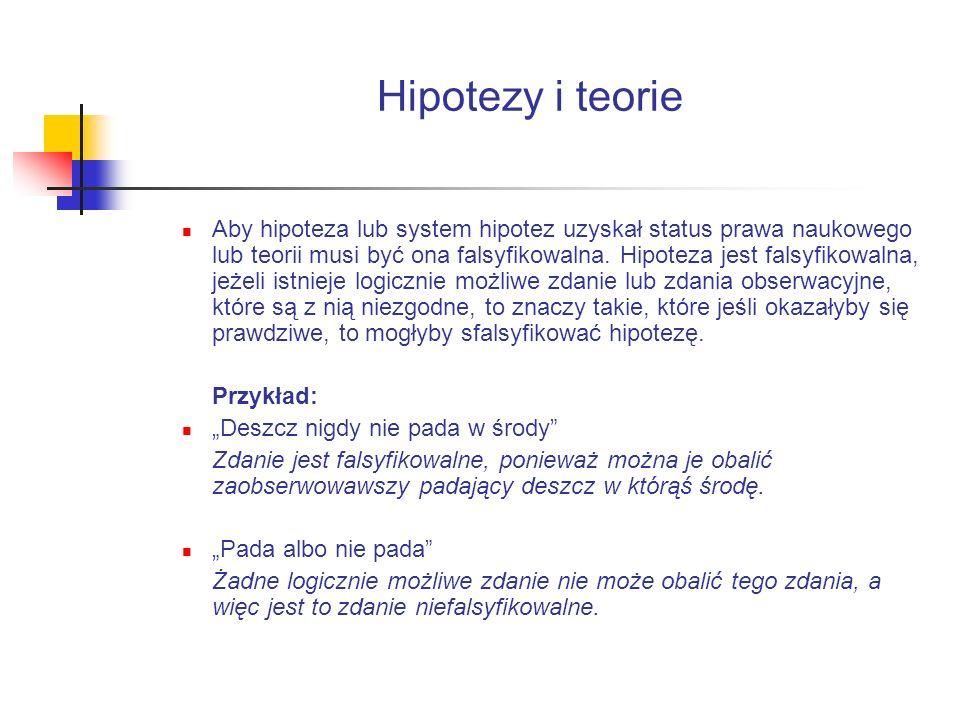 Hipotezy i teorie Aby hipoteza lub system hipotez uzyskał status prawa naukowego lub teorii musi być ona falsyfikowalna. Hipoteza jest falsyfikowalna,