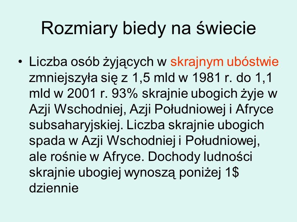 Wskaźniki zróżnicowania dochodów Kraj Stosunek dochodów 10% ludności najbogatszej do 10% ludności najbiedniejszej Stosunek dochodów 20% ludności najbogatszej do 20% ludności najbiedniejszej Wskaźnik Gini Polska Norwegia Szwecja W.Brytania USA Węgry Rosja 8,8 6,1 6,2 13,8 15,9 5,5 12,7 5,6 3,9 4,0 7,2 8,4 3,8 7,6 34,5 25,8 25,0 34,7 40,8 26,9 39,9