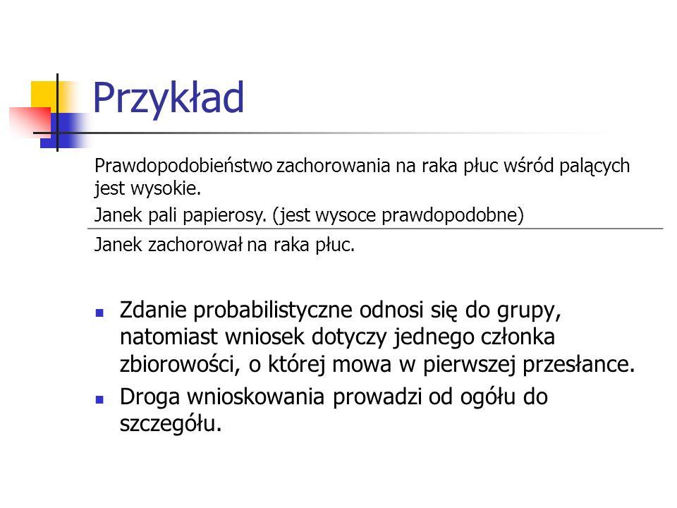 Przykład Zdanie probabilistyczne odnosi się do grupy, natomiast wniosek dotyczy jednego członka zbiorowości, o której mowa w pierwszej przesłance. Dro