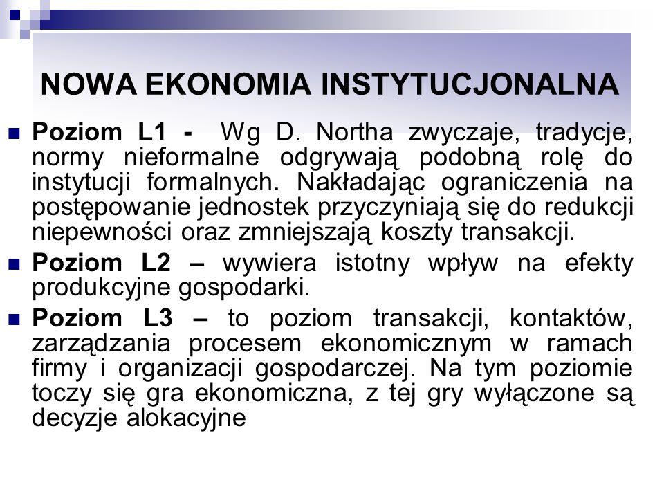 NOWA EKONOMIA INSTYTUCJONALNA Poziom L1 - Wg D. Northa zwyczaje, tradycje, normy nieformalne odgrywają podobną rolę do instytucji formalnych. Nakładaj