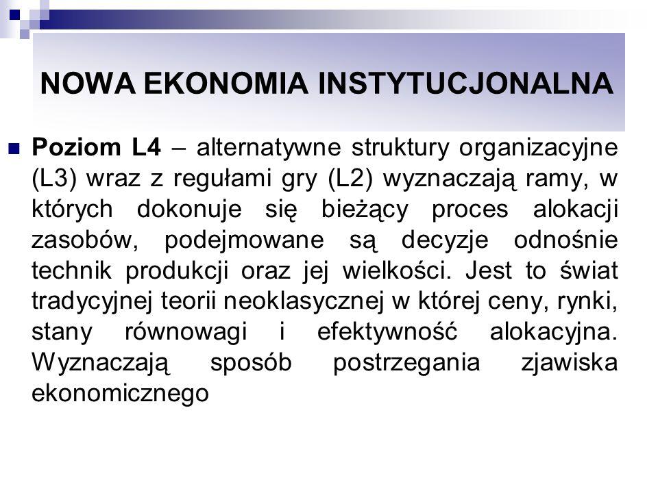 NOWA EKONOMIA INSTYTUCJONALNA Poziom L4 – alternatywne struktury organizacyjne (L3) wraz z regułami gry (L2) wyznaczają ramy, w których dokonuje się b