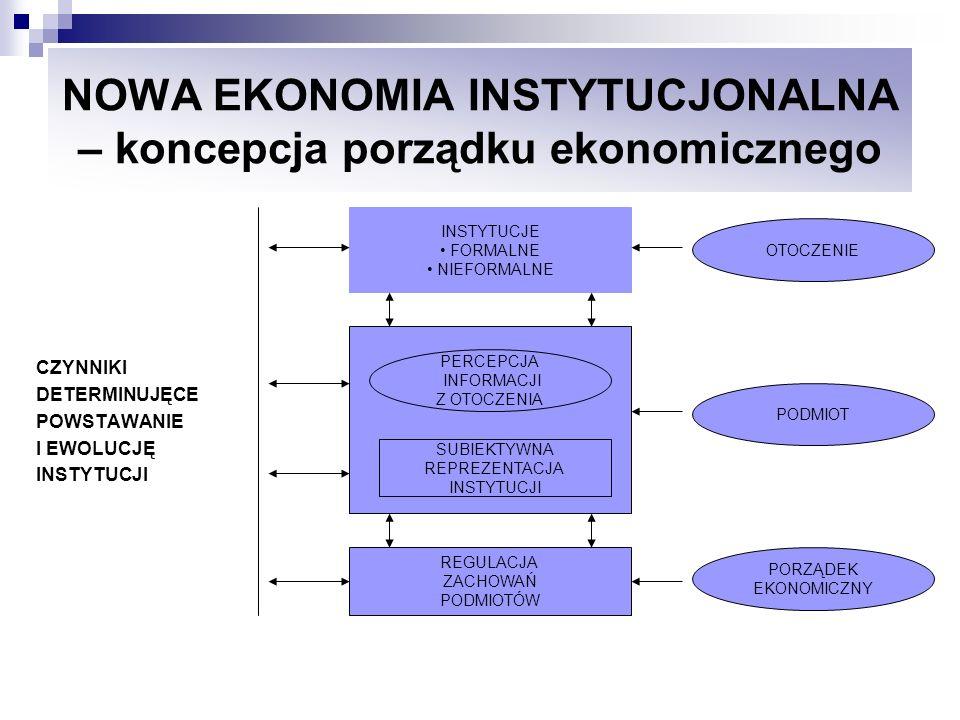 NOWA EKONOMIA INSTYTUCJONALNA – koncepcja porządku ekonomicznego CZYNNIKI DETERMINUJĘCE POWSTAWANIE I EWOLUCJĘ INSTYTUCJI INSTYTUCJE FORMALNE NIEFORMA