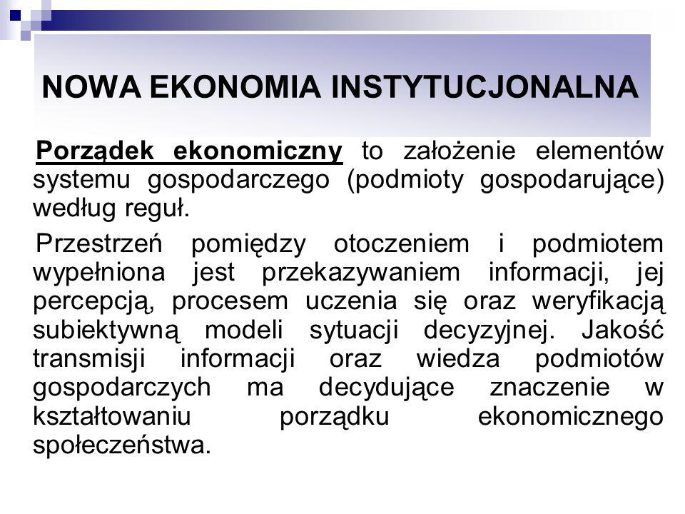 NOWA EKONOMIA INSTYTUCJONALNA Porządek ekonomiczny to założenie elementów systemu gospodarczego (podmioty gospodarujące) według reguł. Przestrzeń pomi