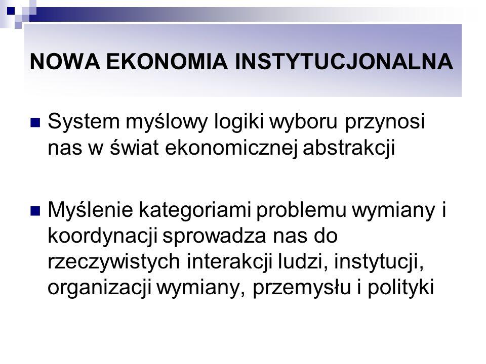 NOWA EKONOMIA INSTYTUCJONALNA DZIĘKUJĘ ZA UWAGĘ !!!