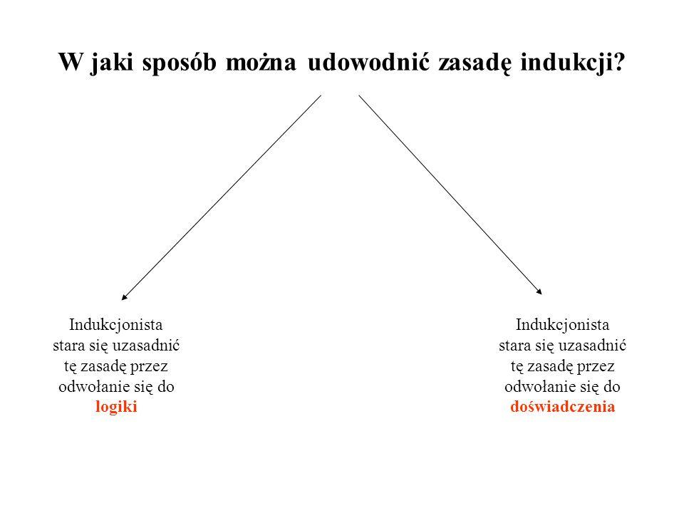 W jaki sposób można udowodnić zasadę indukcji? Indukcjonista stara się uzasadnić tę zasadę przez odwołanie się do logiki Indukcjonista stara się uzasa
