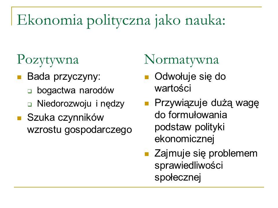 Ekonomia polityczna jako nauka: Pozytywna Bada przyczyny: bogactwa narodów Niedorozwoju i nędzy Szuka czynników wzrostu gospodarczego Normatywna Odwoł