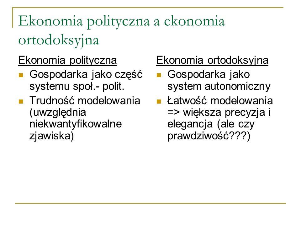 Ekonomia polityczna a ekonomia ortodoksyjna Ekonomia polityczna Gospodarka jako część systemu społ.- polit. Trudność modelowania (uwzględnia niekwanty