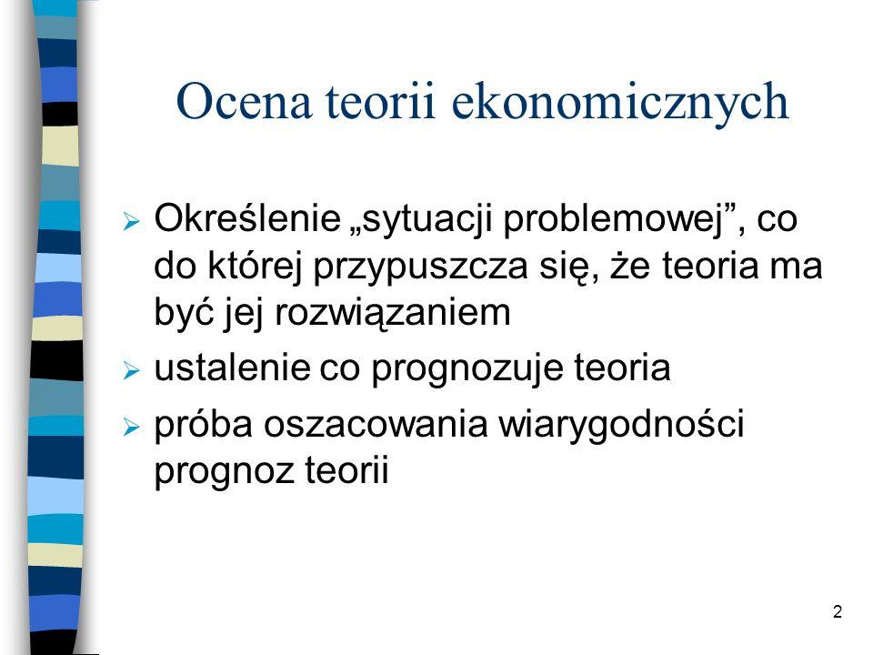 2 Ocena teorii ekonomicznych Określenie sytuacji problemowej, co do której przypuszcza się, że teoria ma być jej rozwiązaniem ustalenie co prognozuje