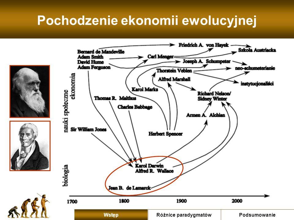 Pochodzenie ekonomii ewolucyjnej Różnice paradygmatówPodsumowanie Wstęp