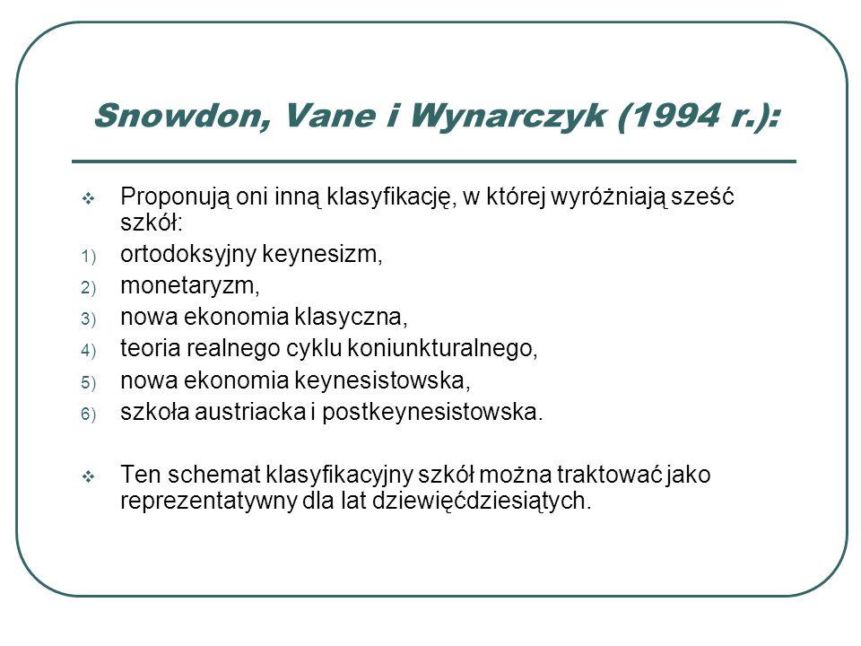 Snowdon, Vane i Wynarczyk (1994 r.): Proponują oni inną klasyfikację, w której wyróżniają sześć szkół: 1) ortodoksyjny keynesizm, 2) monetaryzm, 3) no
