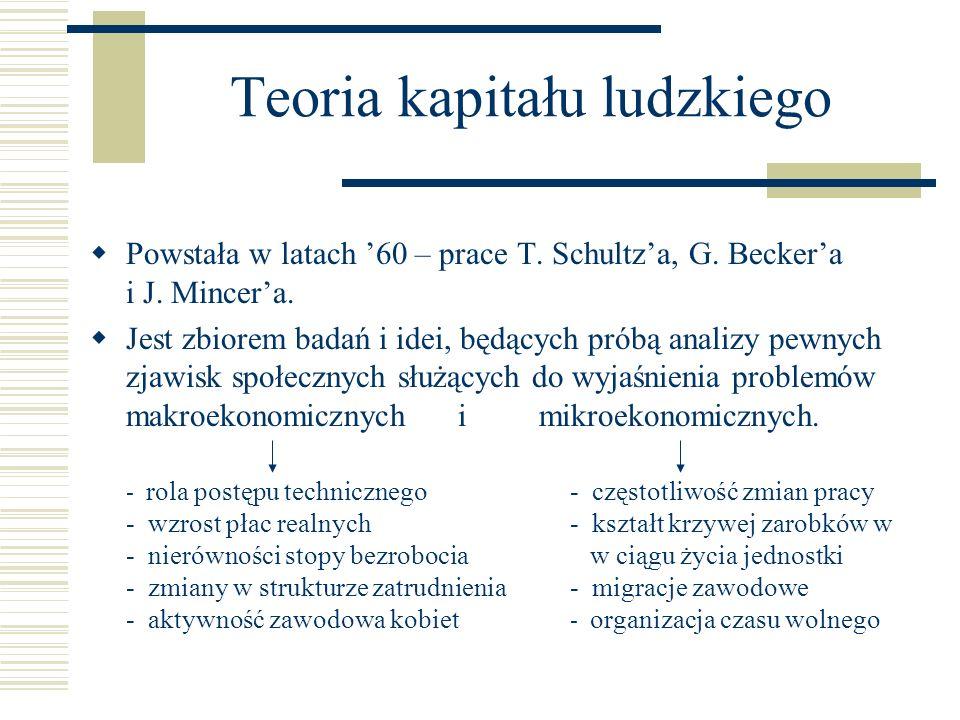 Teoria kapitału ludzkiego Powstała w latach 60 – prace T. Schultza, G. Beckera i J. Mincera. Jest zbiorem badań i idei, będących próbą analizy pewnych