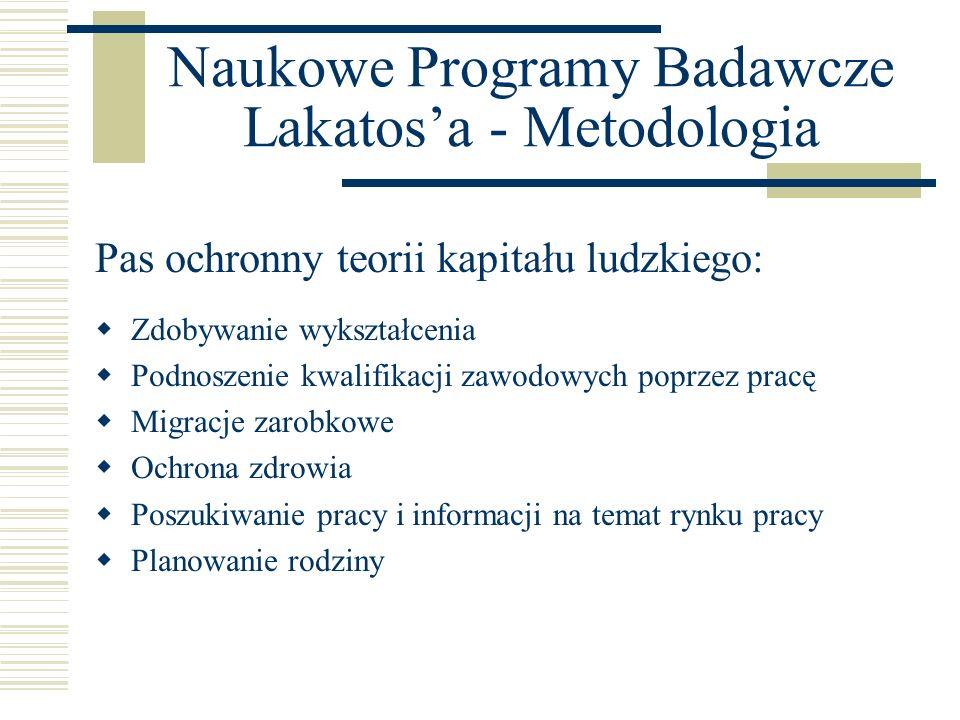 Naukowe Programy Badawcze Lakatosa - Metodologia Pas ochronny teorii kapitału ludzkiego: Zdobywanie wykształcenia Podnoszenie kwalifikacji zawodowych