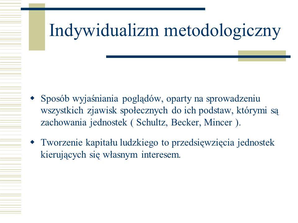 Indywidualizm metodologiczny Sposób wyjaśniania poglądów, oparty na sprowadzeniu wszystkich zjawisk społecznych do ich podstaw, którymi są zachowania