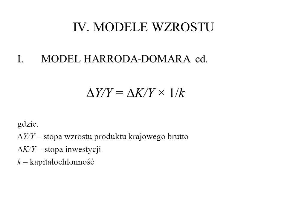 IV.MODELE WZROSTU I.MODEL HARRODA-DOMARA cd.