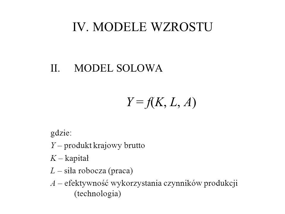 IV. MODELE WZROSTU II.MODEL SOLOWA Y = f(K, L, A) gdzie: Y – produkt krajowy brutto K – kapitał L – siła robocza (praca) A – efektywność wykorzystania