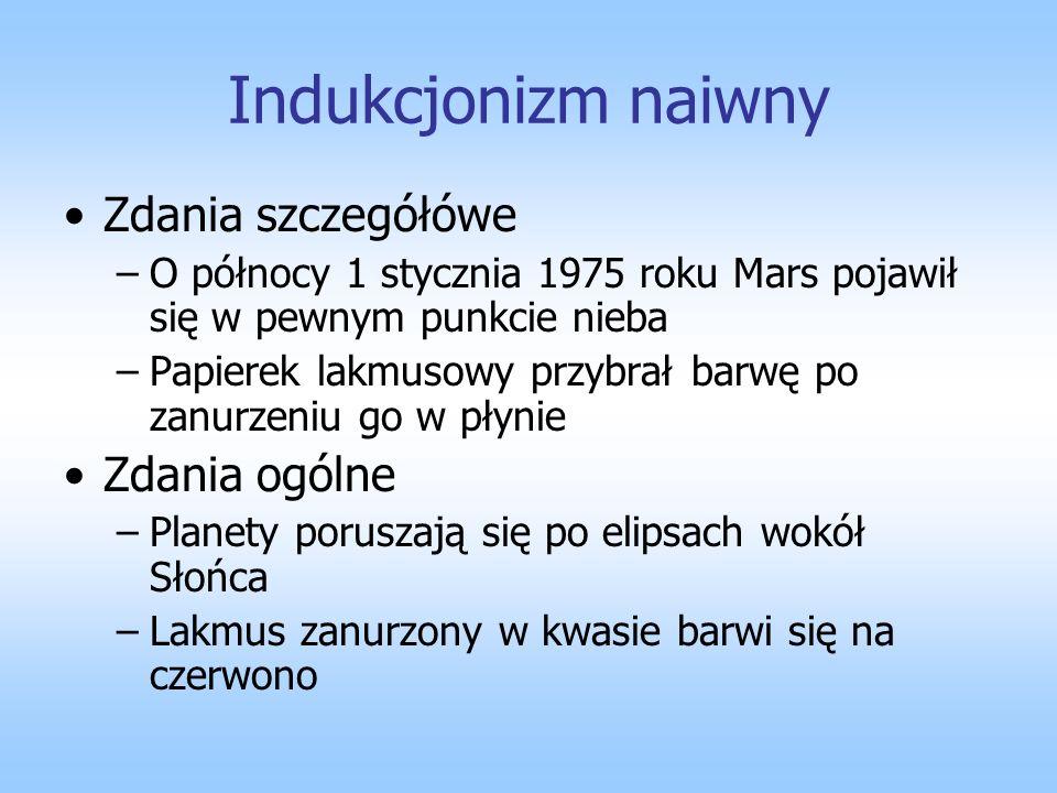 Indukcjonizm naiwny Zdania szczegółówe –O północy 1 stycznia 1975 roku Mars pojawił się w pewnym punkcie nieba –Papierek lakmusowy przybrał barwę po z