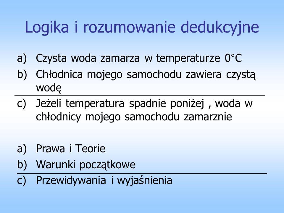 Logika i rozumowanie dedukcyjne a)Czysta woda zamarza w temperaturze 0°C b)Chłodnica mojego samochodu zawiera czystą wodę c)Jeżeli temperatura spadnie
