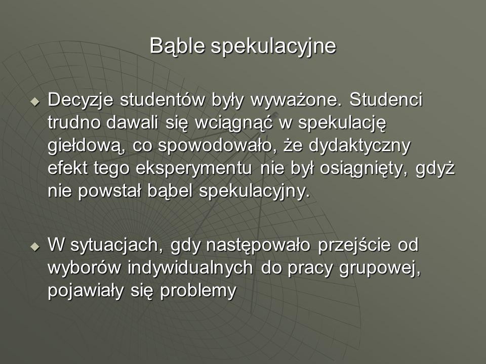 Bąble spekulacyjne Decyzje studentów były wyważone.