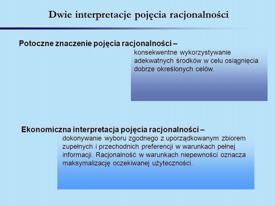 Dwie interpretacje pojęcia racjonalności Potoczne znaczenie pojęcia racjonalności – Ekonomiczna interpretacja pojęcia racjonalności – dokonywanie wybo