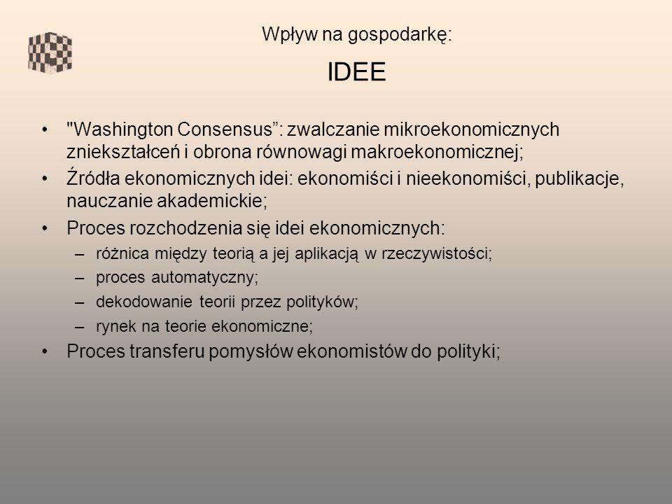 Wpływ na gospodarkę: IDEE Washington Consensus: zwalczanie mikroekonomicznych zniekształceń i obrona równowagi makroekonomicznej; Źródła ekonomicznych idei: ekonomiści i nieekonomiści, publikacje, nauczanie akademickie; Proces rozchodzenia się idei ekonomicznych: –różnica między teorią a jej aplikacją w rzeczywistości; –proces automatyczny; –dekodowanie teorii przez polityków; –rynek na teorie ekonomiczne; Proces transferu pomysłów ekonomistów do polityki;
