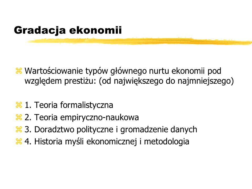 Gradacja ekonomii zWartościowanie typów głównego nurtu ekonomii pod względem prestiżu: (od największego do najmniejszego) z1. Teoria formalistyczna z2