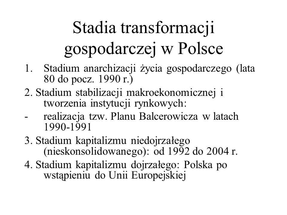 Stadia transformacji gospodarczej w Polsce 1.Stadium anarchizacji życia gospodarczego (lata 80 do pocz. 1990 r.) 2. Stadium stabilizacji makroekonomic