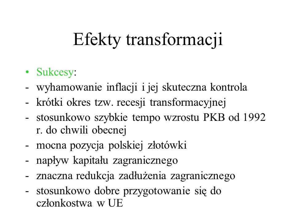 Efekty transformacji (2) Problemy i niepowodzenia: -bardzo wysokie bezrobocie -wzrost zróżnicowań społecznych i powiększanie się obszaru biedy -wolna przebudowa i modernizacja polskiego rolnictwa -wysoki deficyt finansów publicznych -miękkie państwo – mało skuteczne i korupcyjne -słabe społeczeństwo obywatelskie