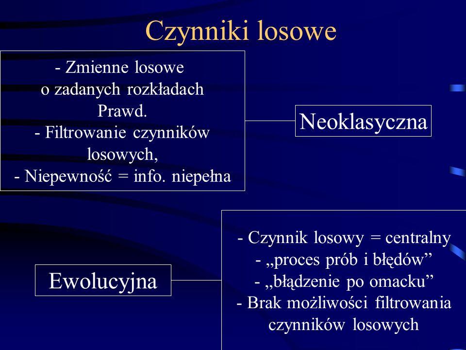 Czynniki losowe - Zmienne losowe o zadanych rozkładach Prawd.