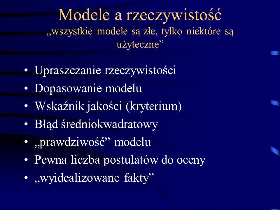 Modele a rzeczywistość wszystkie modele są złe, tylko niektóre są użyteczne Upraszczanie rzeczywistości Dopasowanie modelu Wskaźnik jakości (kryterium) Błąd średniokwadratowy prawdziwość modelu Pewna liczba postulatów do oceny wyidealizowane fakty