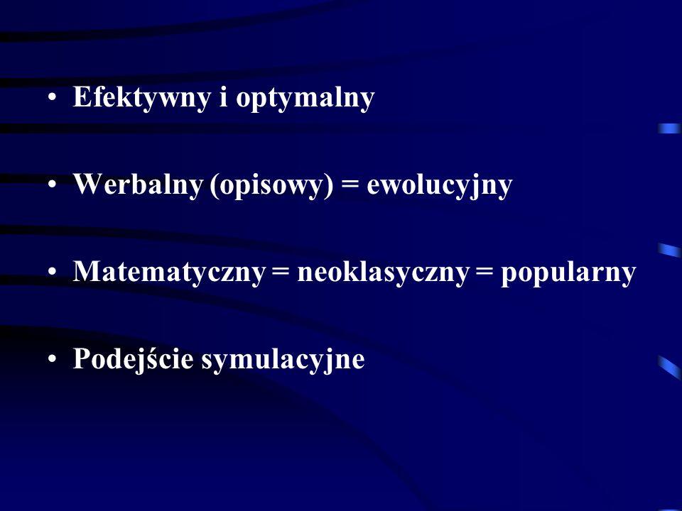 Efektywny i optymalny Werbalny (opisowy) = ewolucyjny Matematyczny = neoklasyczny = popularny Podejście symulacyjne