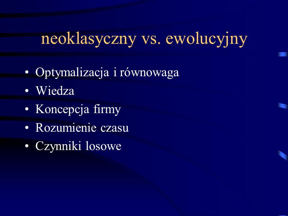 neoklasyczny vs.