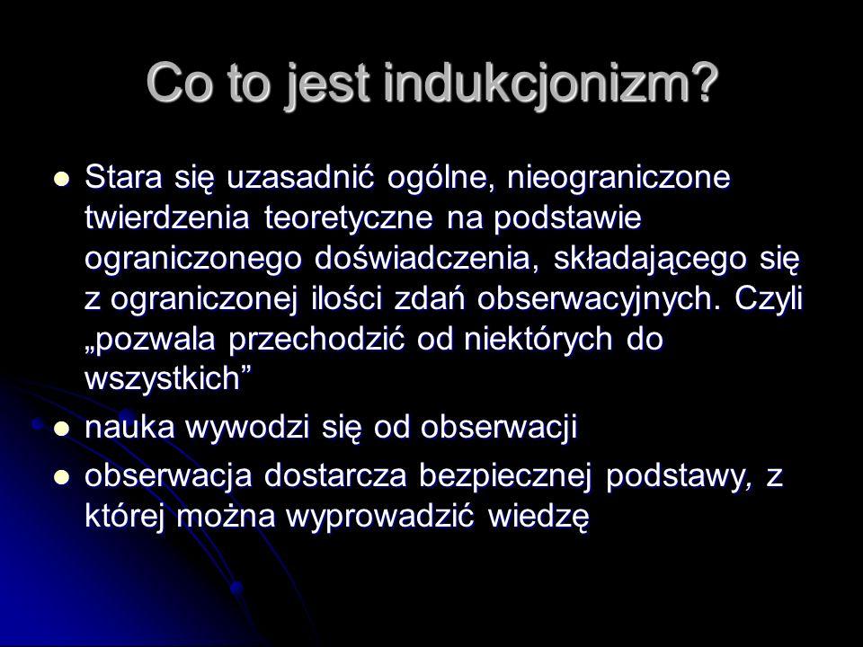Co to jest indukcjonizm? Stara się uzasadnić ogólne, nieograniczone twierdzenia teoretyczne na podstawie ograniczonego doświadczenia, składającego się