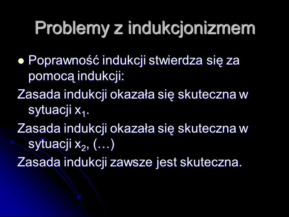 Problemy z indukcjonizmem Poprawność indukcji stwierdza się za pomocą indukcji: Poprawność indukcji stwierdza się za pomocą indukcji: Zasada indukcji