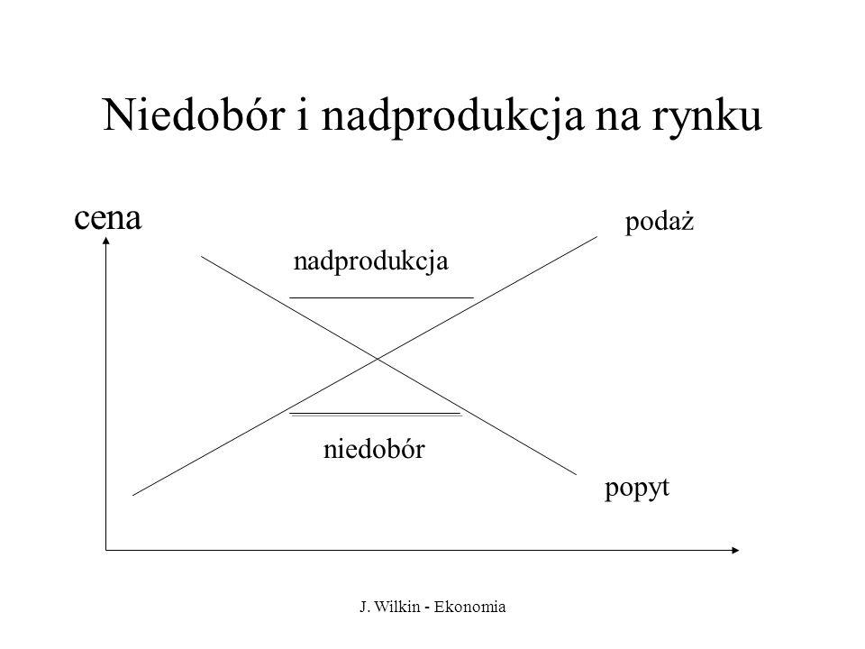 J. Wilkin - Ekonomia Niedobór i nadprodukcja na rynku cena podaż popyt nadprodukcja niedobór